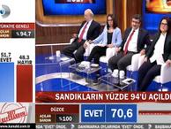 Ahmet Hakan'dan keyif sigarası! O sonuçlar gelince...