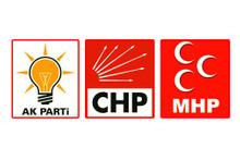 Son bir ayda siyasi partilerin medya kullanımları