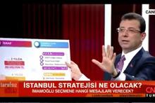 Ekrem İmamoğlu ile Ahmet Hakan arasında tartışma