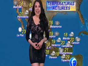 Hava durumu sunucusu transparan giyerse!...