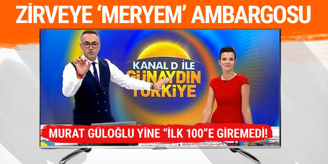 Olmuyor... Murat Güloğlu