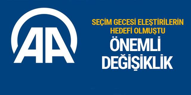 Anadolu Ajansı'nın denetimi İletişim Başkanlığı'na verildi