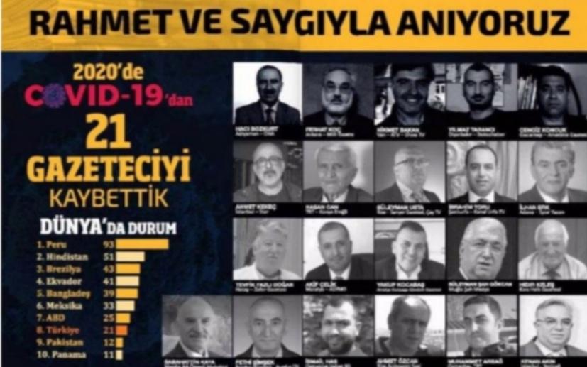 Covid 19 nedeniyle 21 gazeteciyi kaybettik